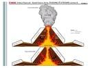 Knutselen vulcão 4