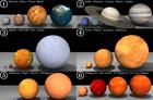 Foto dimensões dos planetas