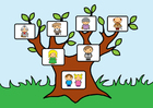 imagem árvore genealógica