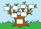 imagem árvore genealógica vazia