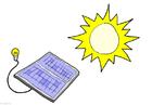 imagem energia solar