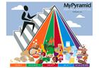 imagem pirâmide alimentar