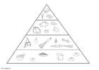Página para colorir pirâmide alimentar
