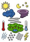 imagem símbolos do clima