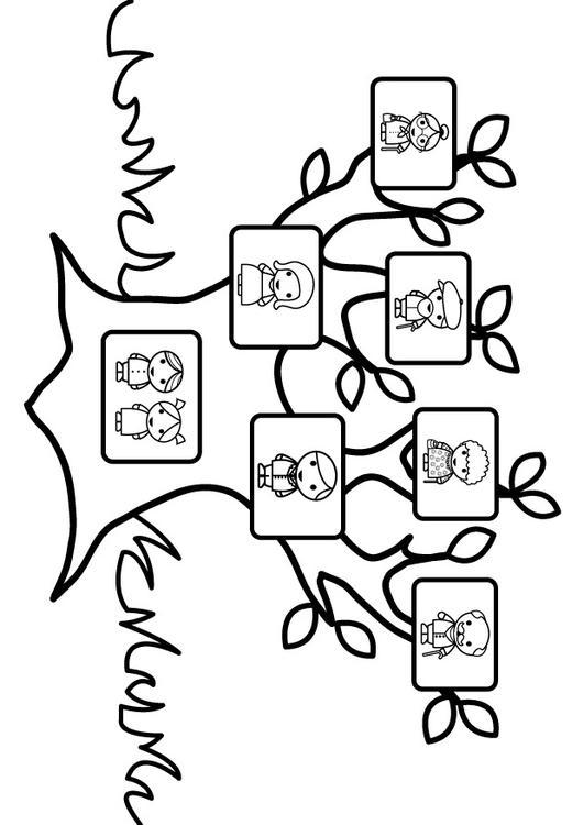 Famosos Página para colorir árvore genealógica - img 26873. DS22